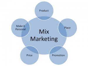 make-it-personal-mix-marketing-5eme-p